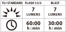 Femto Drive (Rear) Specs Chart